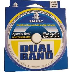 Maver Smart Dual Band 0.28